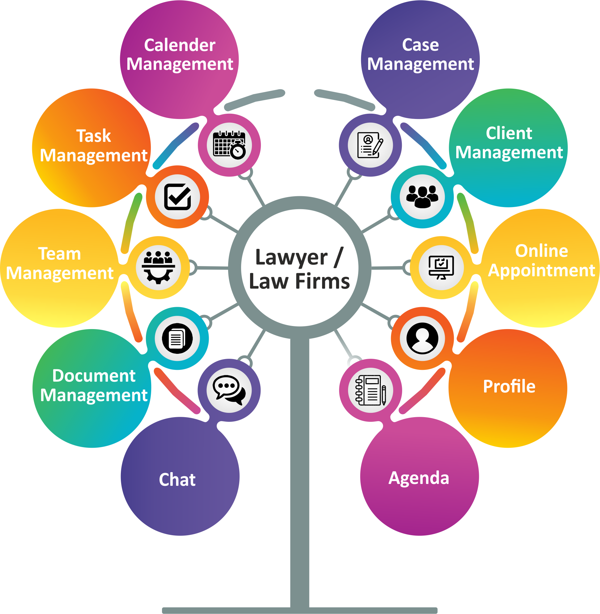 Lawyer-LawFirms in India